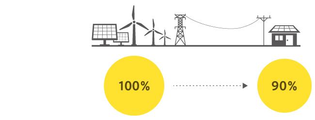 地域内で発電・消費イメージ